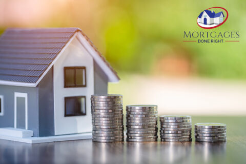 Mortgages Done Right | Boynton Beach Mortgage Financing